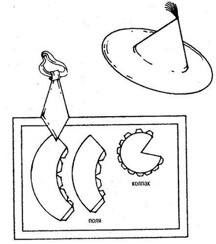 Как сделать шляпу для незнайки своими руками