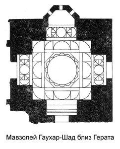 Мавзолей Гаухар-Шад близ Герата, план