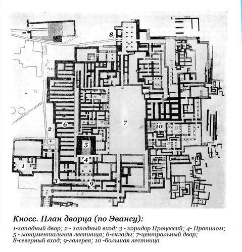 Кносский дворец (лабирит Минотавра), план