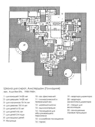 Школа для сирот в Амстердаме, план