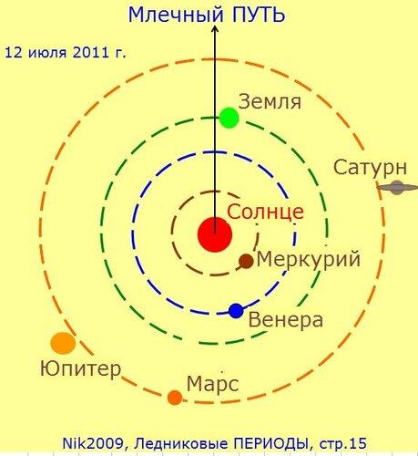 Клубная карта 5 звезд самара