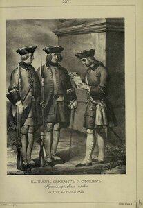 237. КАПРАЛ, СЕРЖАНТ и ОФИЦЕР Артиллерийского полка, с 1728 по 1732-й год.