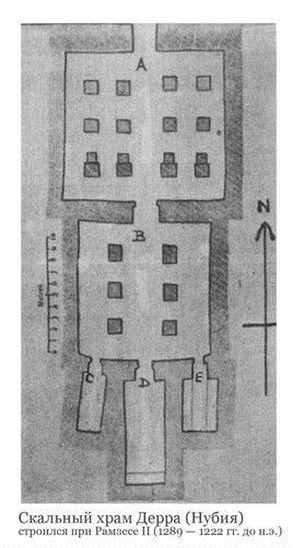 Скальный храм Дерра (Нубия), Египет, план