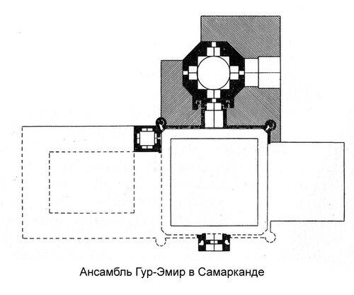 Мавзолей Тимура (Ансамбль Гур-Эмир в Самарканде), план