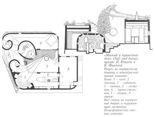 Резиденция Левиса, архитектор Ф. Гери, план