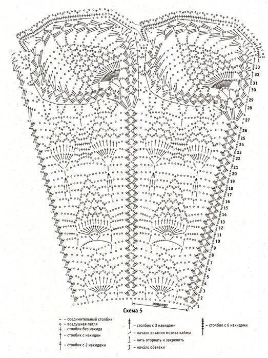 Юбка Вязанная Схема