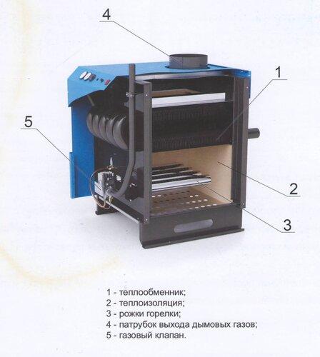 Установка газорегуляторная шкафная УГРШ-100Н-2, УГРШ-100В-2