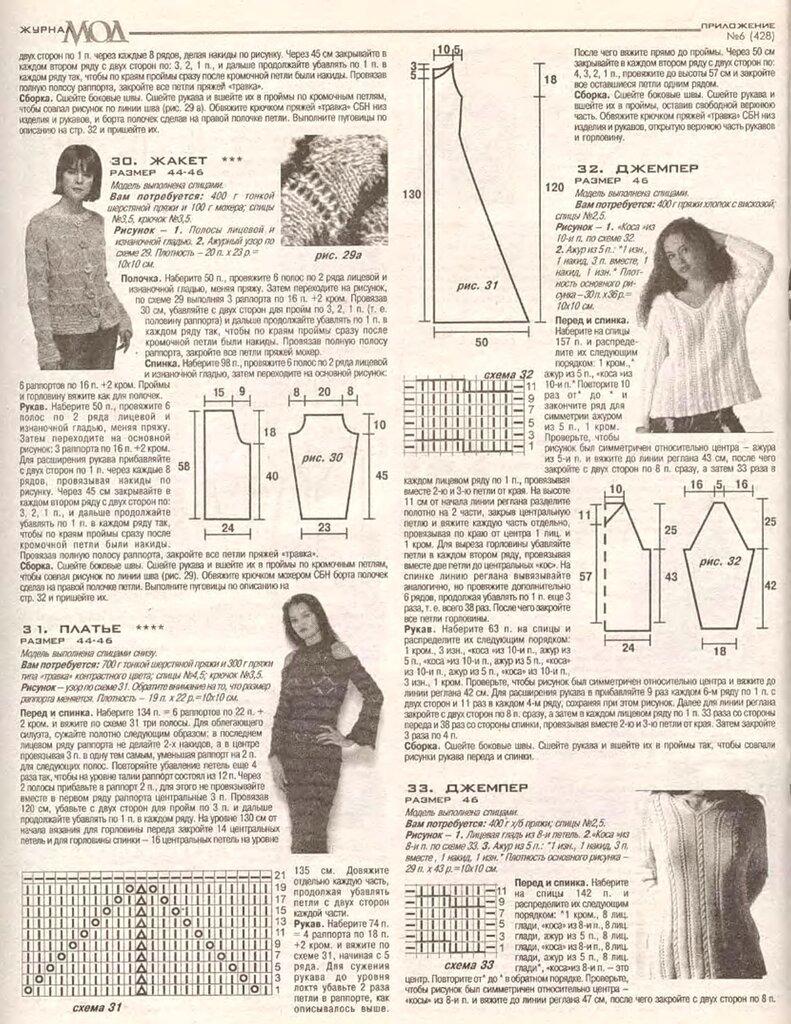 Вязание спицами, крючком, схемы вязания
