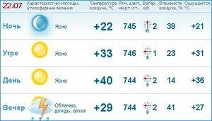 Ожидается 40 градусов жары в Омске