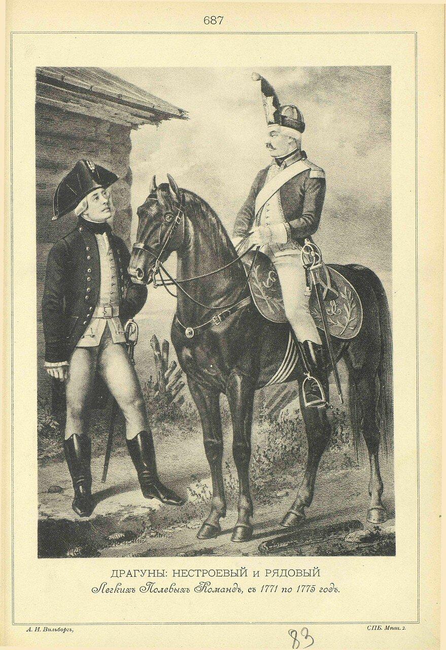 687. ДРАГУНЫ: НЕСТРОЕВОЙ и РЯДОВОЙ Легких Полевых Команд, с 1771 по 1775 год.