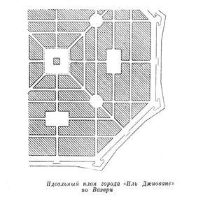 Идеальный город Вазари, план