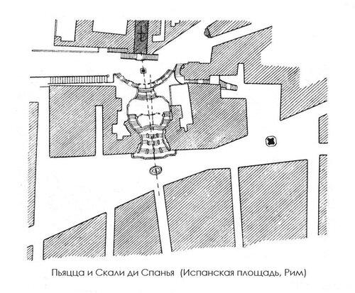 Испанская площадь в Риме, план