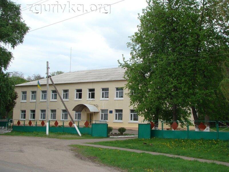 Згурівська гімназія