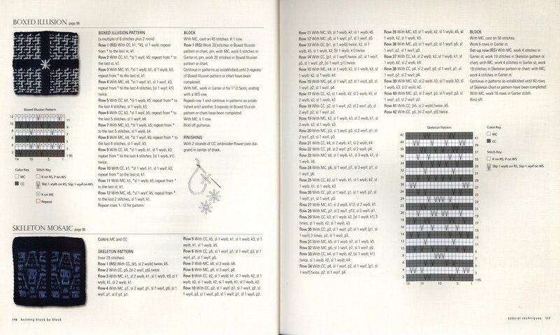Изумительная книга по вязанию от NICKY EPSTEIN