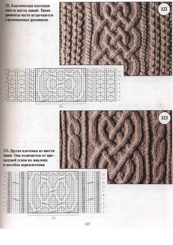 ирландские косы спицами схемы
