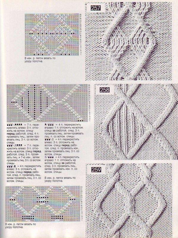 Вязание спицами рисунки из жгутов 734