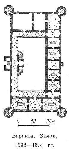 Замок в Баранове, план
