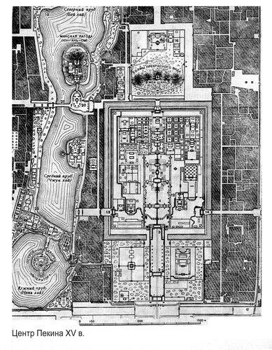 Центр Пекина XV в., генплан