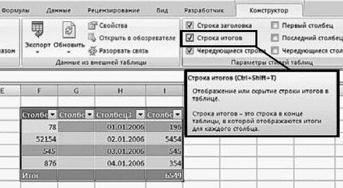 Строка итогов в таблицах Excel