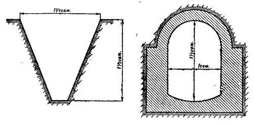 Рисунок. 68. Сечения каналов (реконструкция).