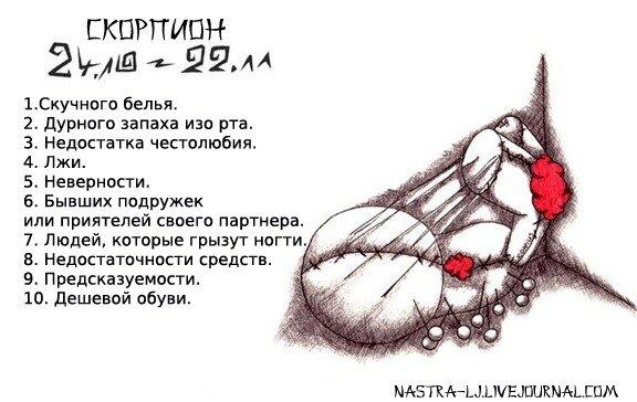 Гороскоп характер скорпион женщи