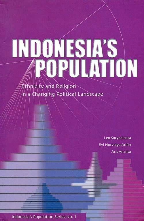 Население Индонезии
