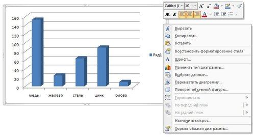 Рис. 6.5. Контекстное меню диаграммы. Пункт «Изменить тип диаграммы»