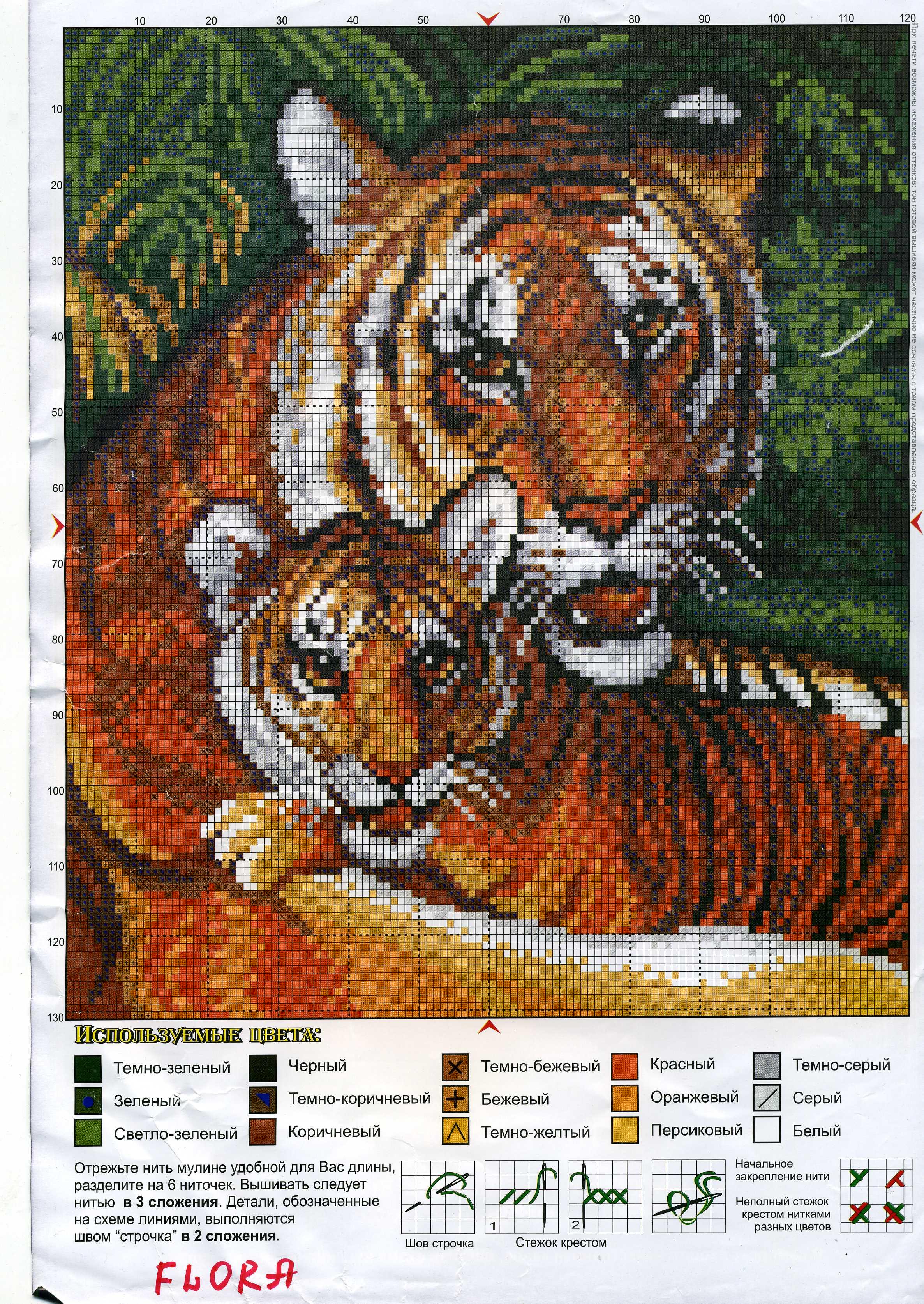 Схема вышивки крестом тигрица с тигрятами