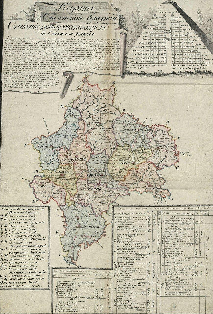 Обзорная карта Смоленской губернии