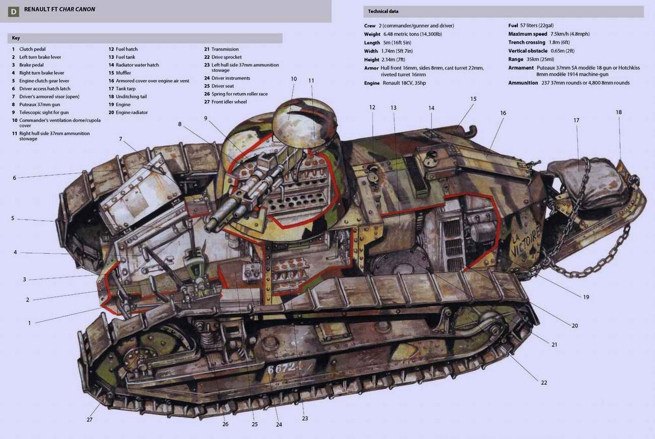 танк кв 2 схема устройства
