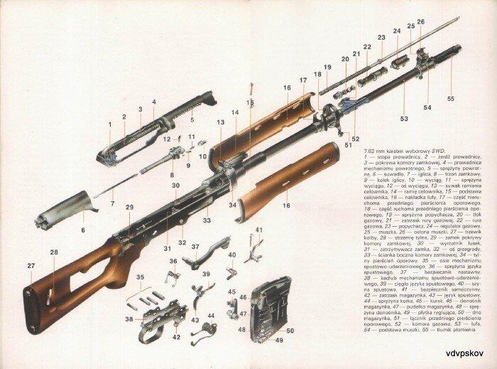Всё огнестрельное оружие схемы