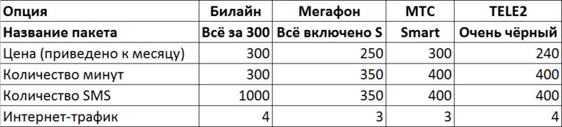 Таблица.png