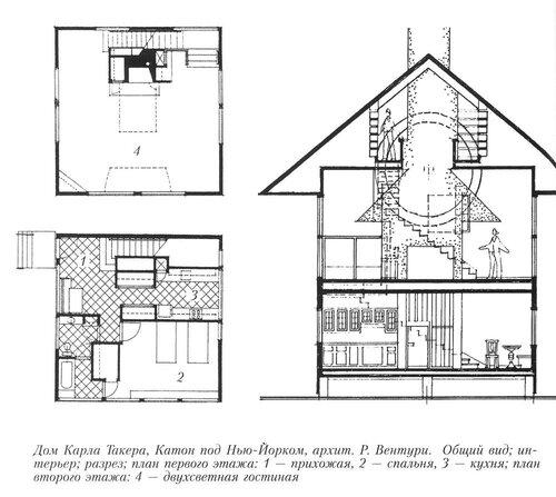 План  дома Карла Такера, арх. Роберт Вентури
