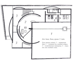 План дома Ашиа, Тадао Андо
