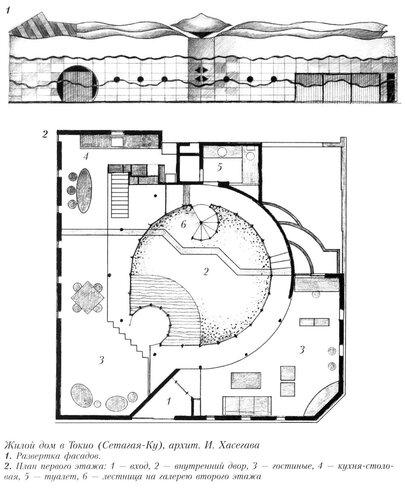 План жилого дома в Токио (Сетагая-Ку), И. Хасегава