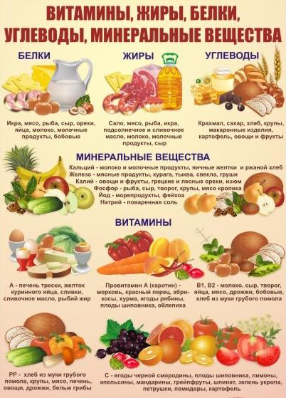 Витамины-минералы