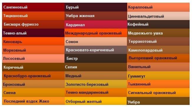 Минерал коричневого цвета