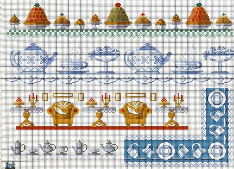 Вышивка бордюры для кухни 83