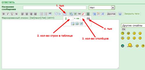 Регистрация, правила заполнения профилей, строение 3Ф,  и кое-что ещё  0_6c4d2_7c0e66d1_L