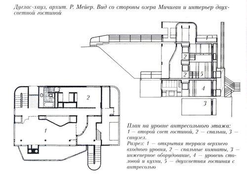 План особняка Дуглас-хауз, архитектор Ричард Мейр