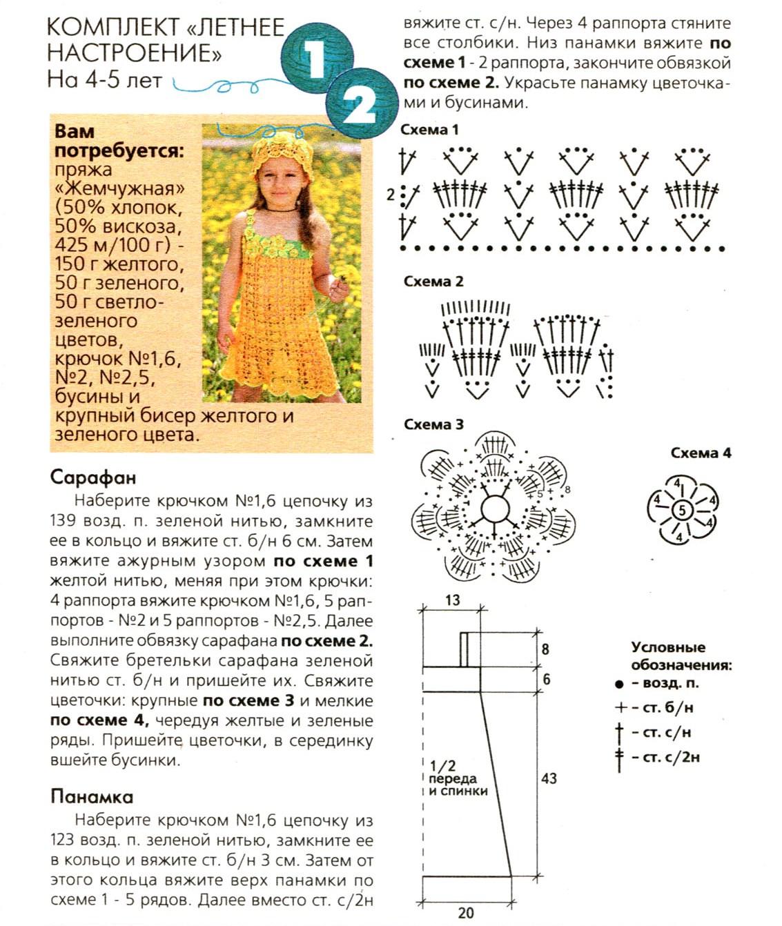 Схема музея малые карелы