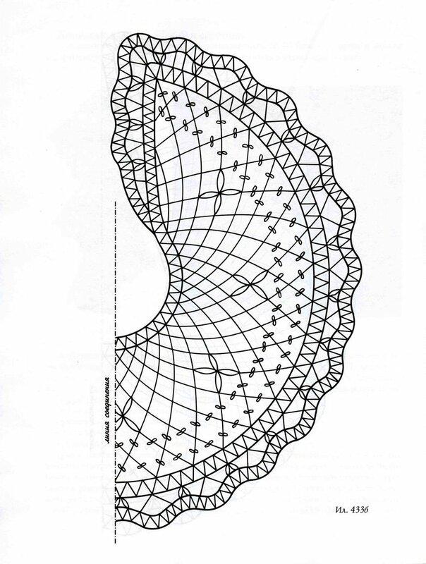 Школа плетения на коклюшках кружева рукоделие русское кружево хобби.