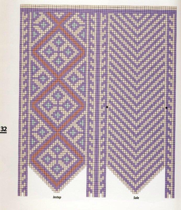 Вязание турецких носков на спицах