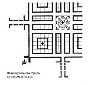 План идеального города по Кульмею, план
