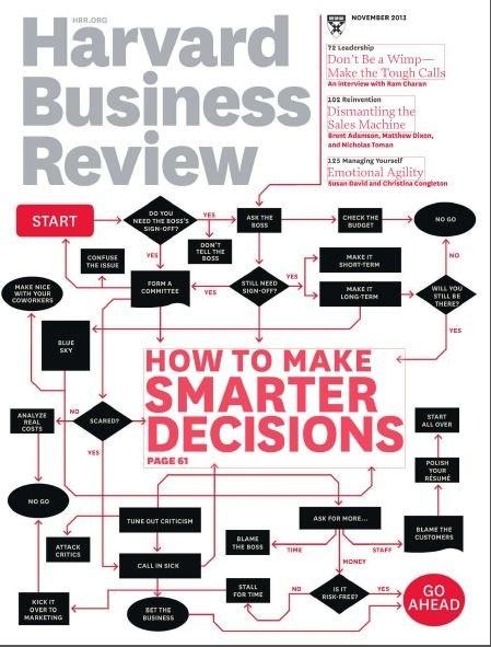 Подшивка журналов: Harvard Business Review №5-10 (2013)