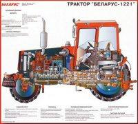 Журнал Тракторы Беларус-1221. Учебные плакаты - устройство