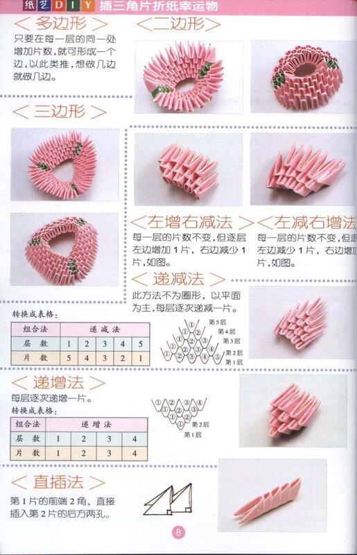 Origami haromszog 3