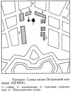 Петровская площадь в Таганроге, план