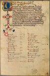 Каталог арсенала императора Максимилиана I.  1515 год