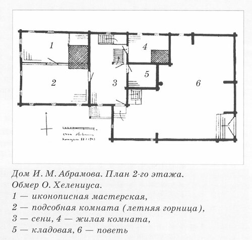 Дом И.М. Абрамова, Карелия, план
